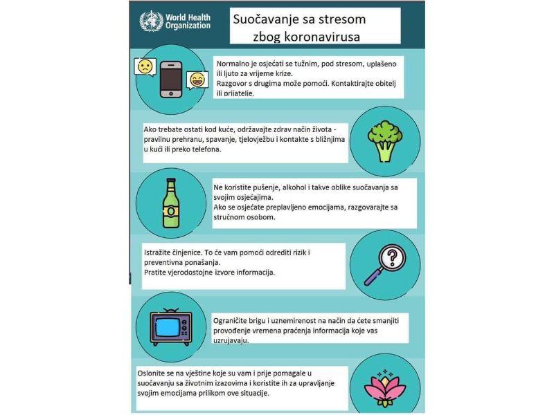 Suočavanje sa stresom zbog koronavirusa